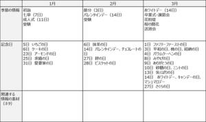 PRカレンダー